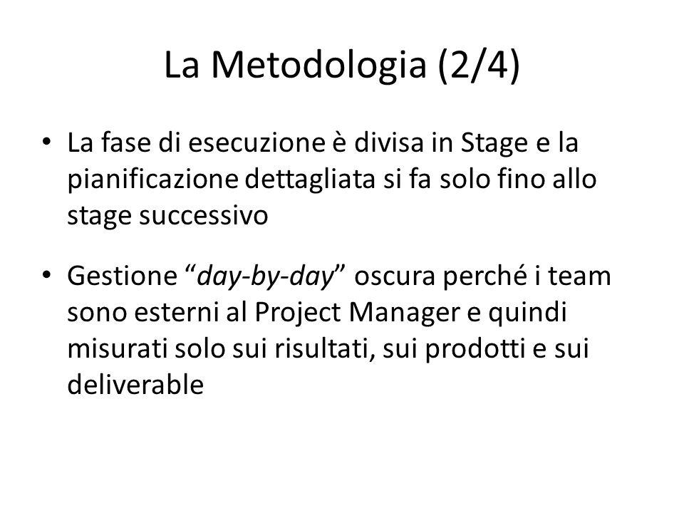 La Metodologia (2/4) La fase di esecuzione è divisa in Stage e la pianificazione dettagliata si fa solo fino allo stage successivo.
