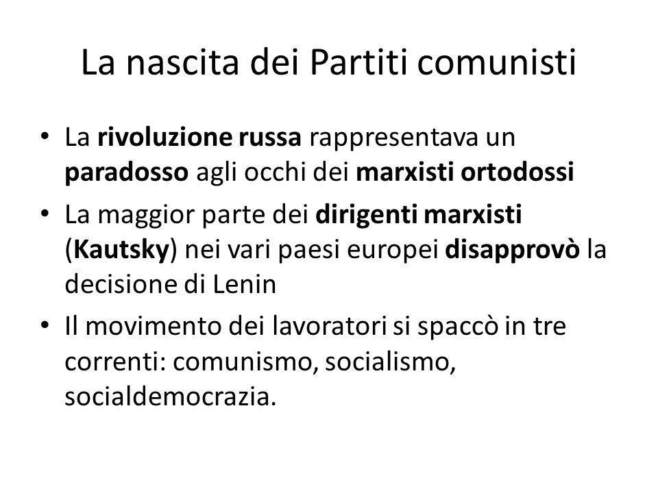 La nascita dei Partiti comunisti