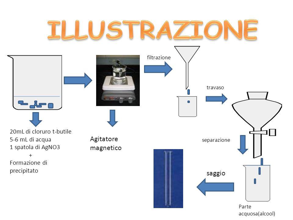 ILLUSTRAZIONE Agitatore magnetico saggio 20mL di cloruro t-butile