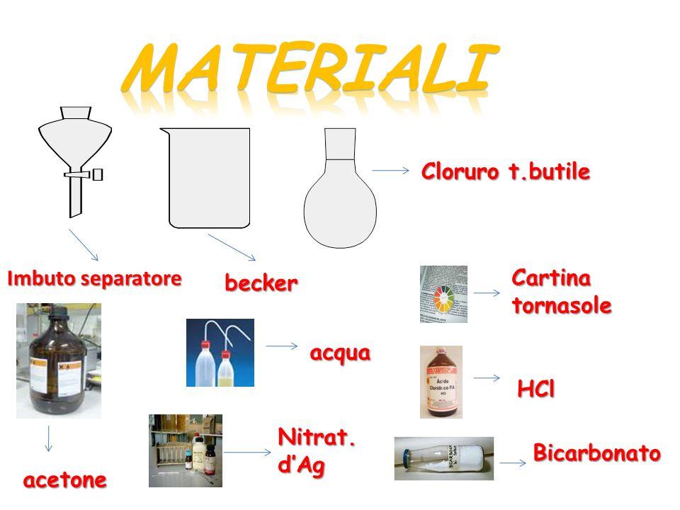 materiali Cloruro t.butile Imbuto separatore Cartina tornasole becker