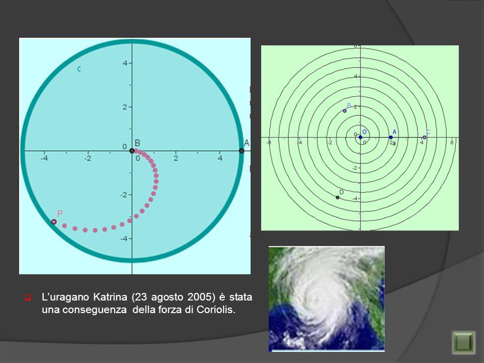 L'uragano Katrina (23 agosto 2005) è stata una conseguenza della forza di Coriolis.