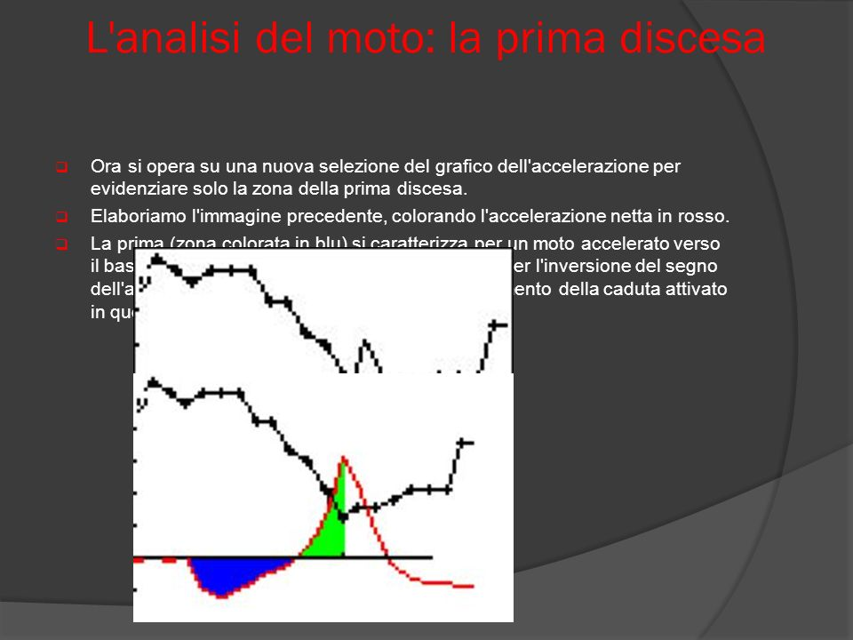 L analisi del moto: la prima discesa