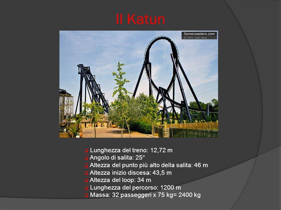 Il Katun Lunghezza del treno: 12,72 m Angolo di salita: 25°
