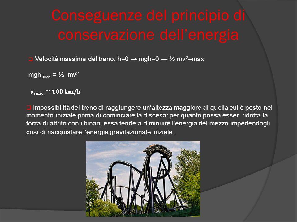 Conseguenze del principio di conservazione dell'energia