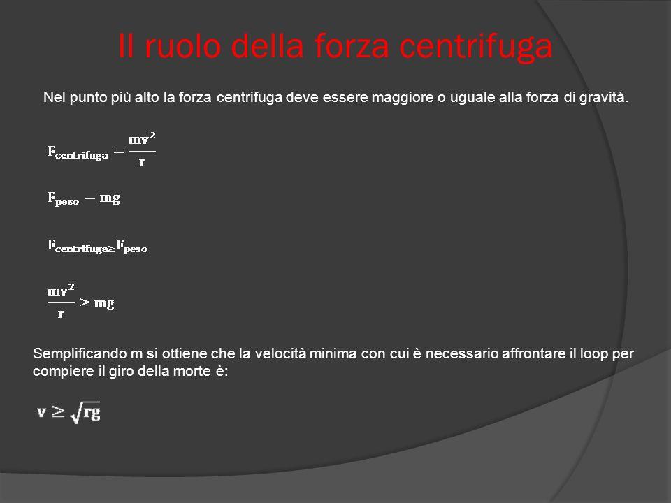 Il ruolo della forza centrifuga