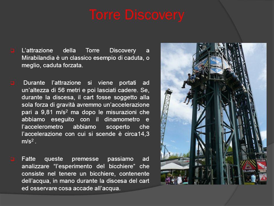 Torre DiscoveryL'attrazione della Torre Discovery a Mirabilandia è un classico esempio di caduta, o meglio, caduta forzata.