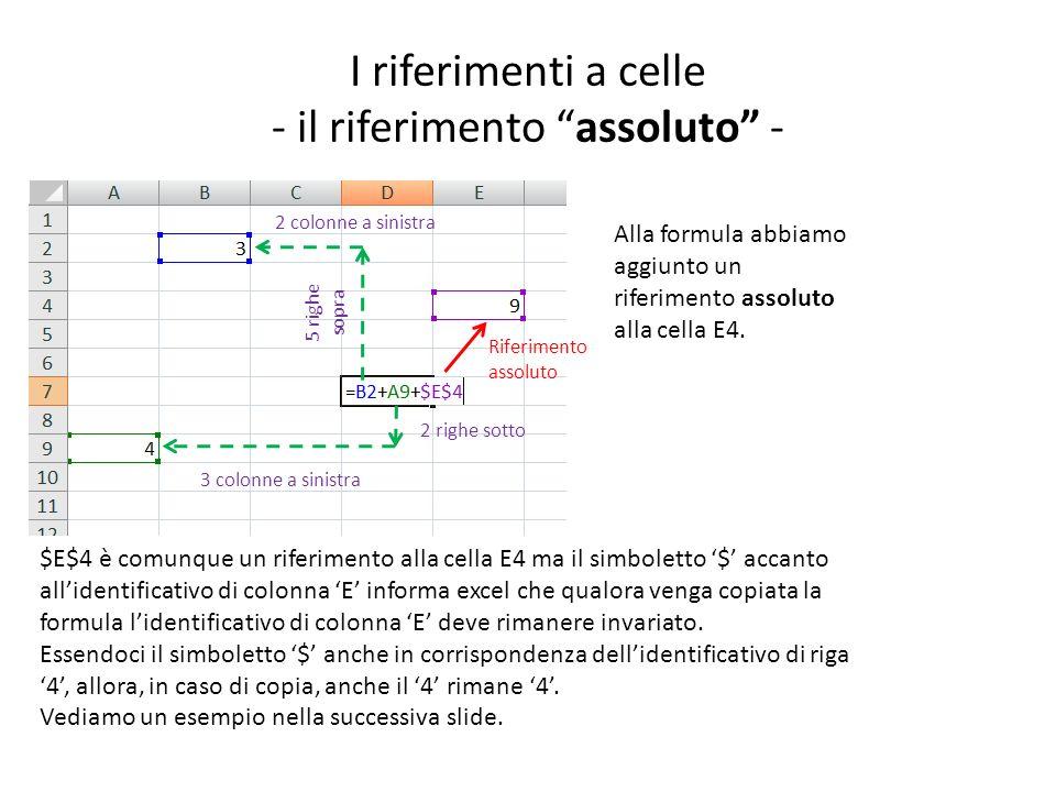 I riferimenti a celle - il riferimento assoluto -