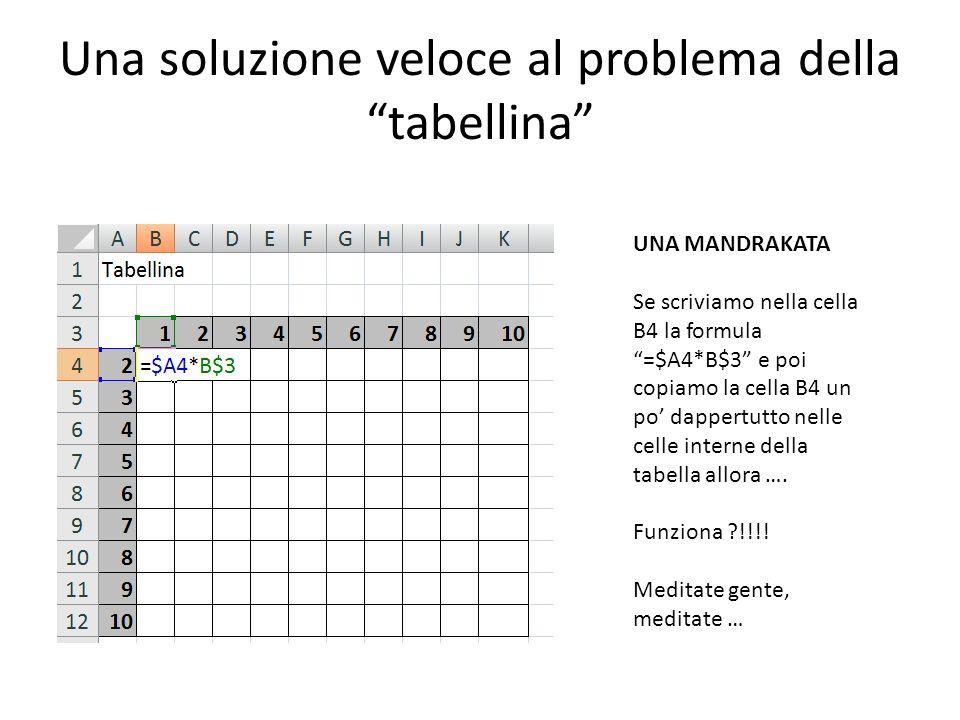 Una soluzione veloce al problema della tabellina