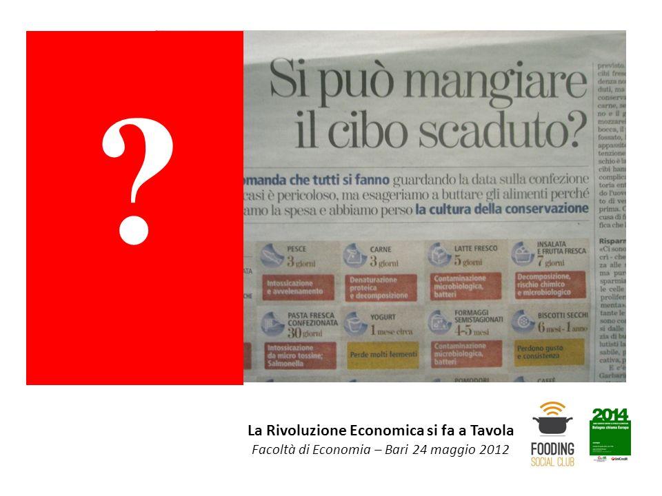. La Rivoluzione Economica si fa a Tavola Facoltà di Economia – Bari 24 maggio 2012