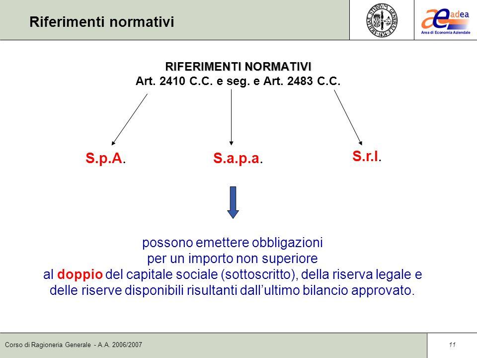 RIFERIMENTI NORMATIVI Art. 2410 C.C. e seg. e Art. 2483 C.C.