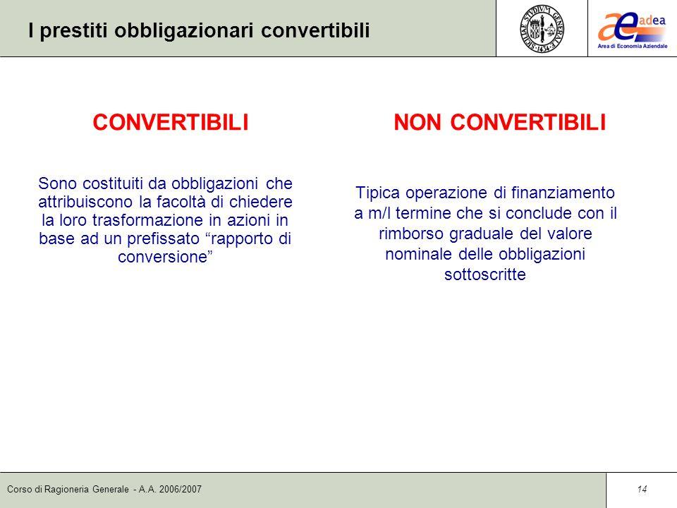 I prestiti obbligazionari convertibili