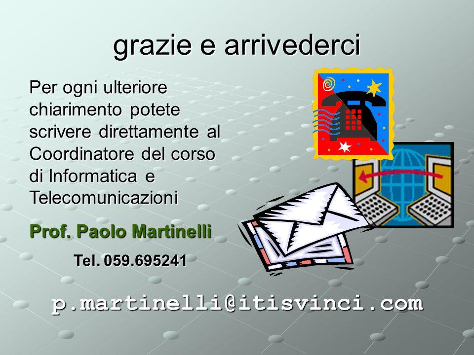 grazie e arrivederci p.martinelli@itisvinci.com