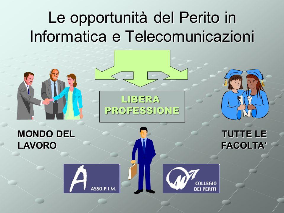 Le opportunità del Perito in Informatica e Telecomunicazioni