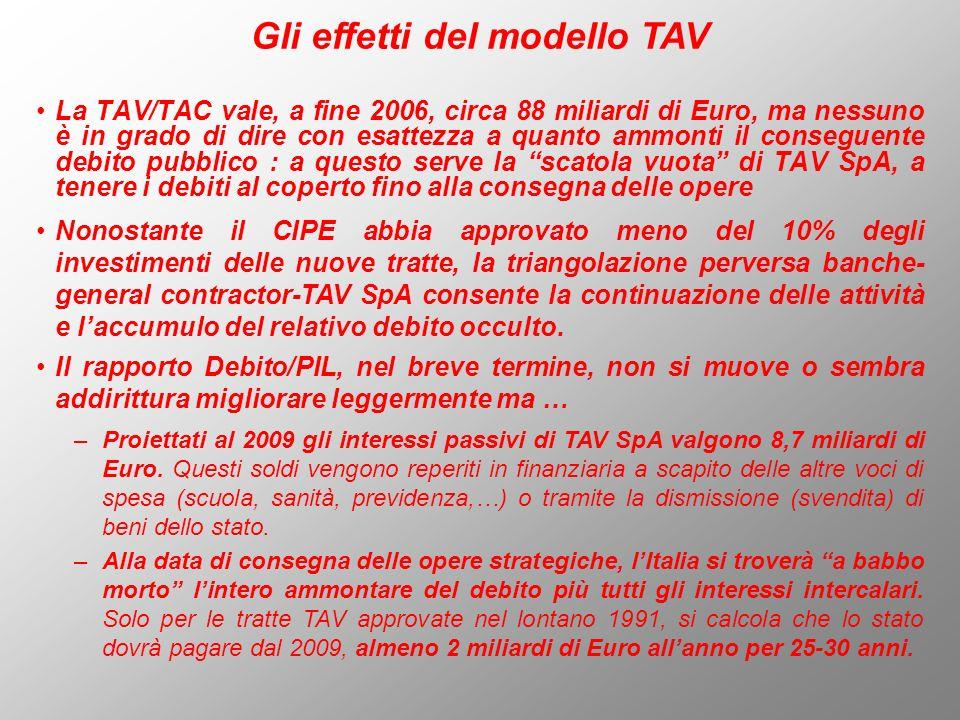 Gli effetti del modello TAV