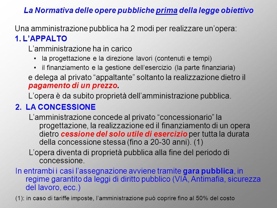 La Normativa delle opere pubbliche prima della legge obiettivo