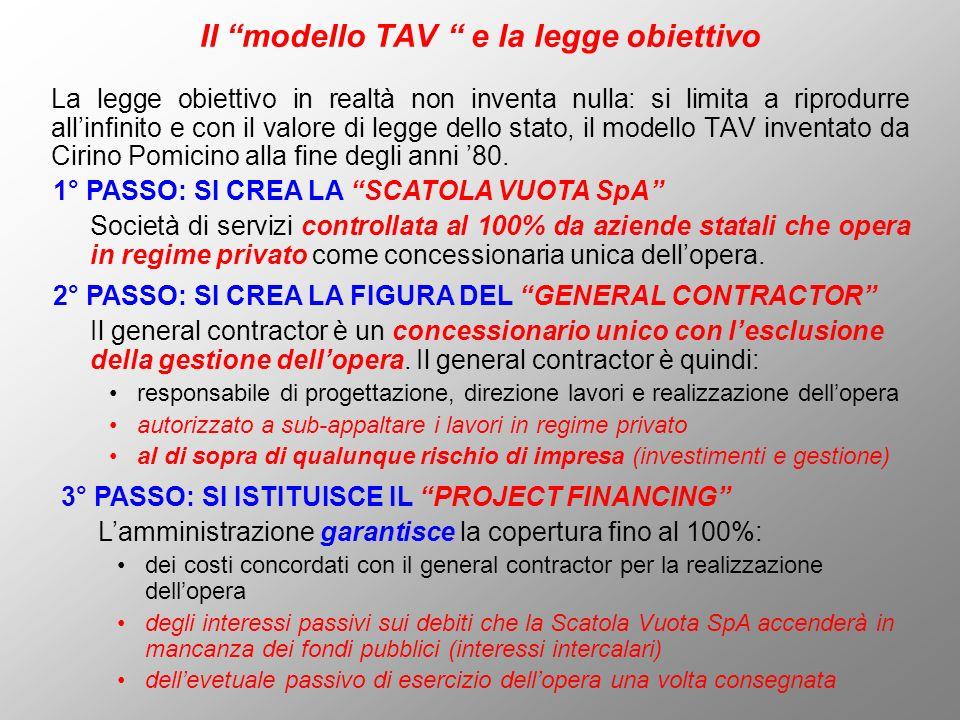 Il modello TAV e la legge obiettivo