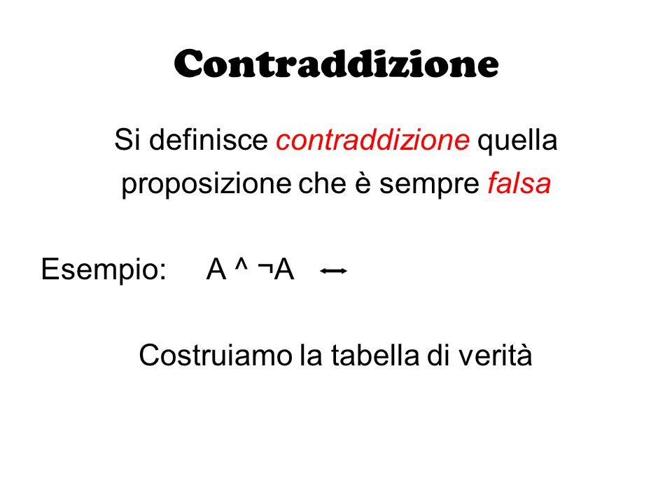 Contraddizione Si definisce contraddizione quella