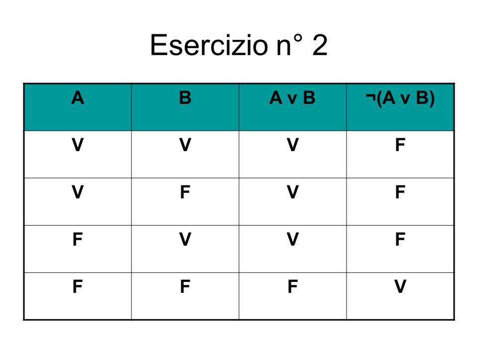 Esercizio n° 2 A B A v B ¬(A v B) V F