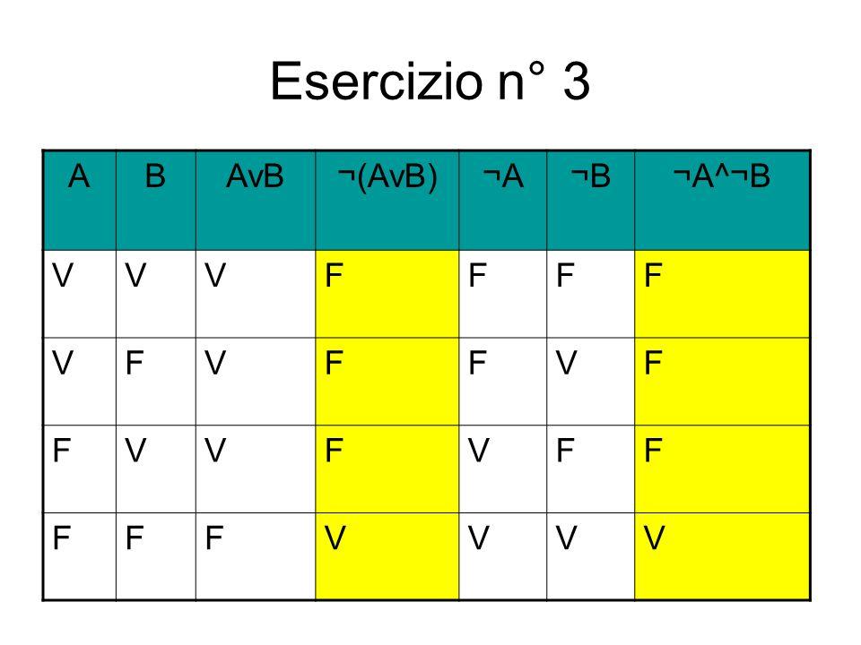 Esercizio n° 3 A B AvB ¬(AvB) ¬A ¬B ¬A^¬B V F