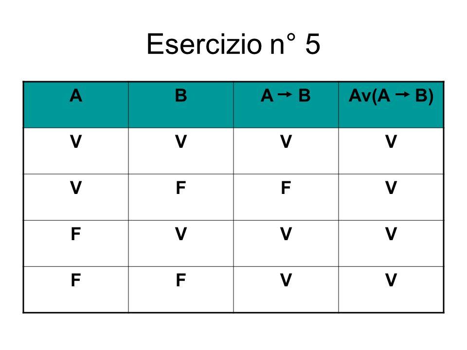 Esercizio n° 5 A B A B Av(A B) V F