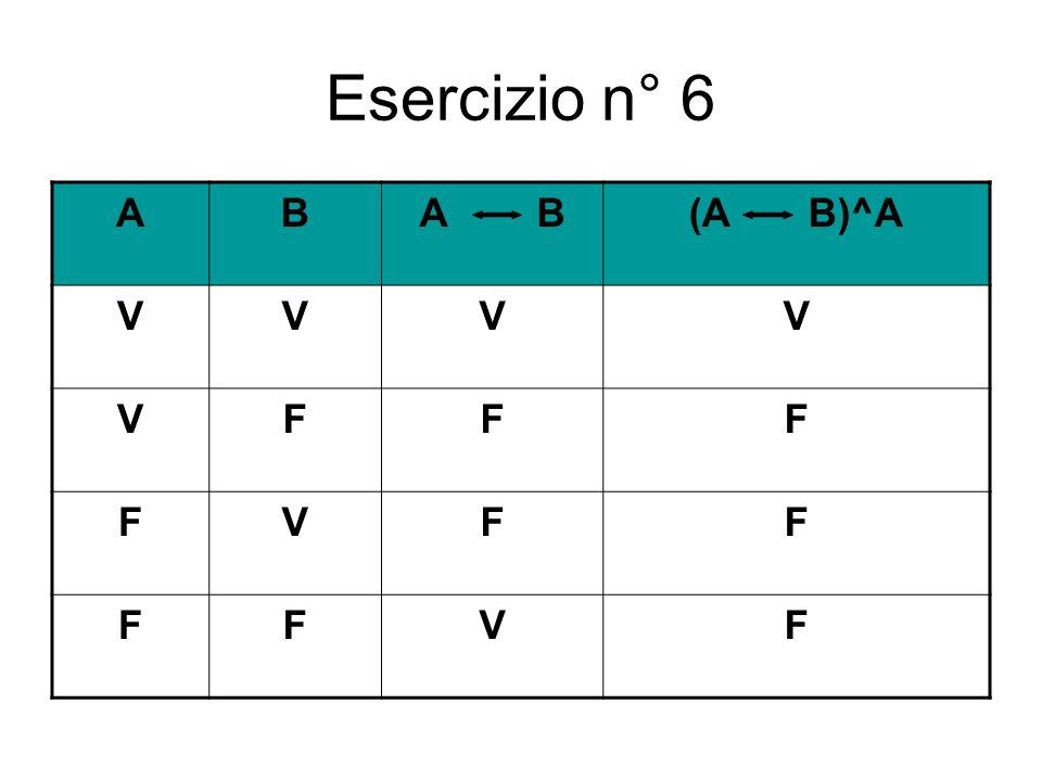 Esercizio n° 6 A B A B (A B)^A V F
