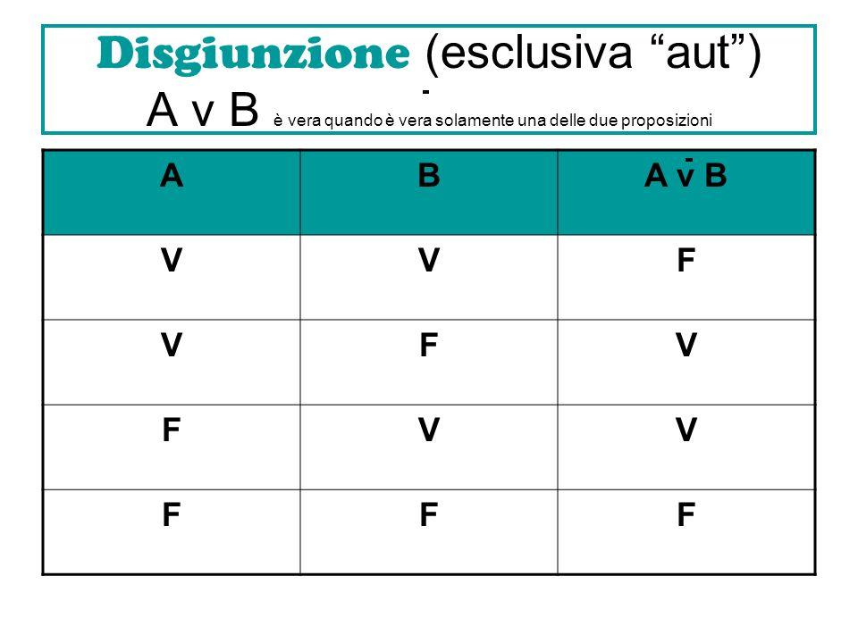 Disgiunzione (esclusiva aut ) A v B è vera quando è vera solamente una delle due proposizioni