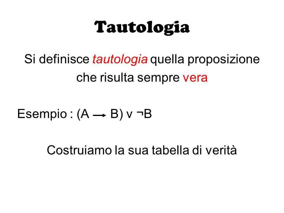 Tautologia Si definisce tautologia quella proposizione