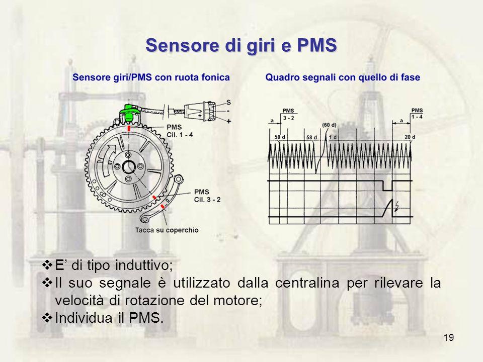 Sensore di giri e PMS E' di tipo induttivo;