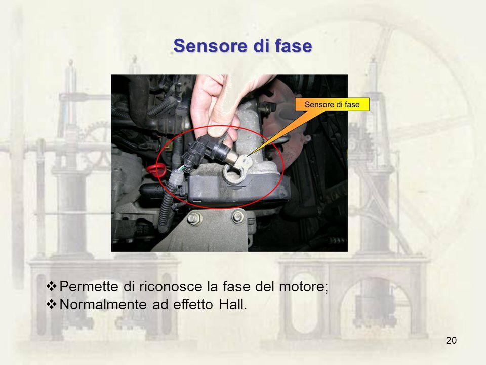 Sensore di fase Permette di riconosce la fase del motore;