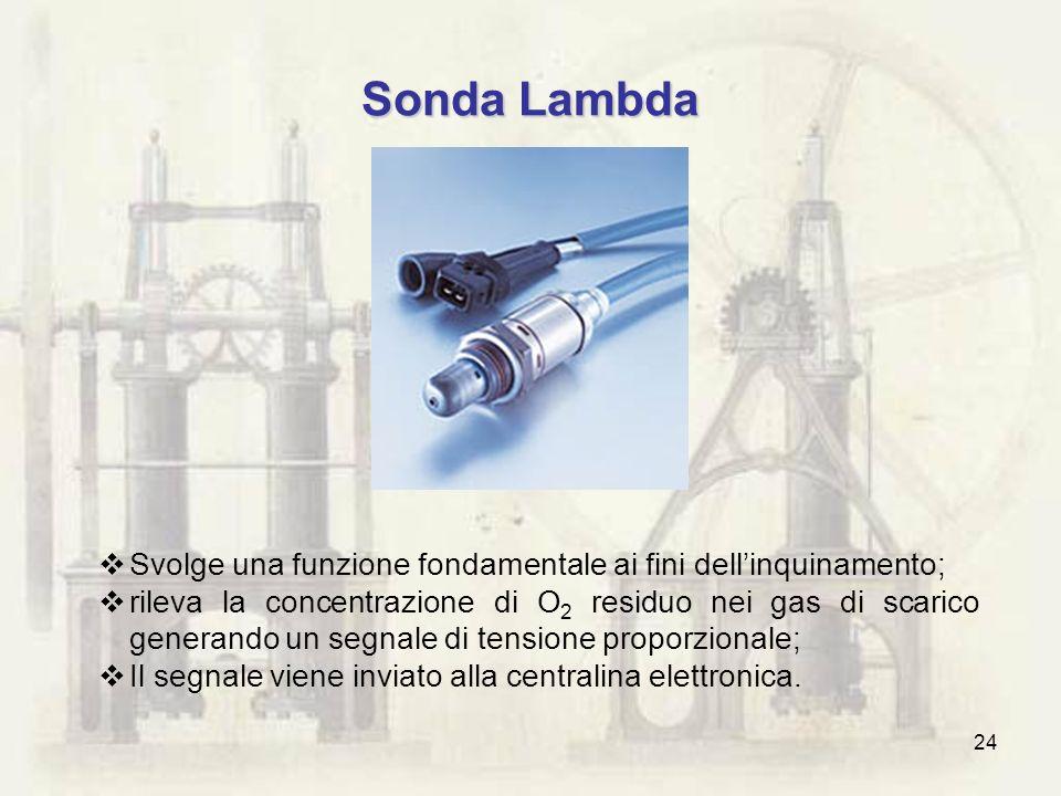 Sonda Lambda Svolge una funzione fondamentale ai fini dell'inquinamento;