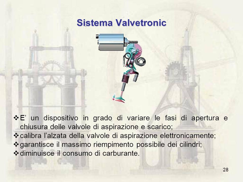 Sistema Valvetronic E' un dispositivo in grado di variare le fasi di apertura e chiusura delle valvole di aspirazione e scarico;