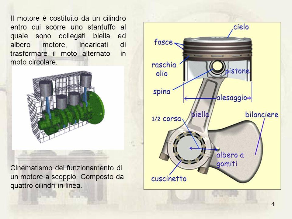 Il motore è costituito da un cilindro entro cui scorre uno stantuffo al quale sono collegati biella ed albero motore, incaricati di trasformare il moto alternato in moto circolare.