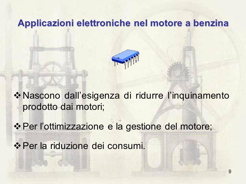 Applicazioni elettroniche nel motore a benzina