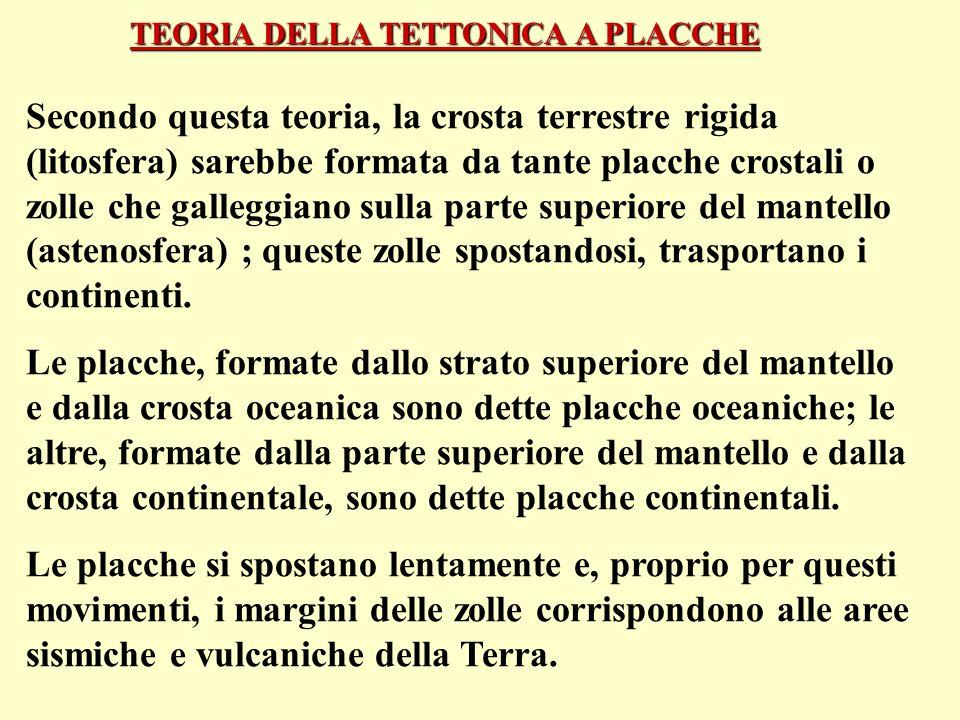 TEORIA DELLA TETTONICA A PLACCHE