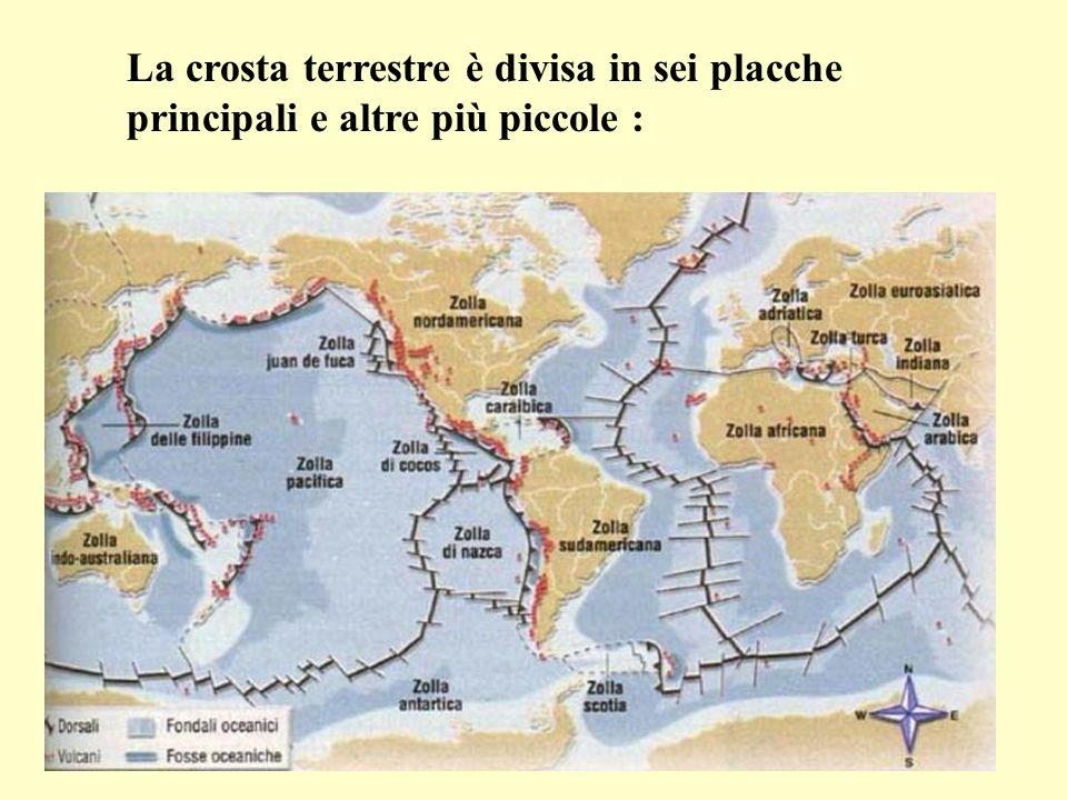 La crosta terrestre è divisa in sei placche principali e altre più piccole :