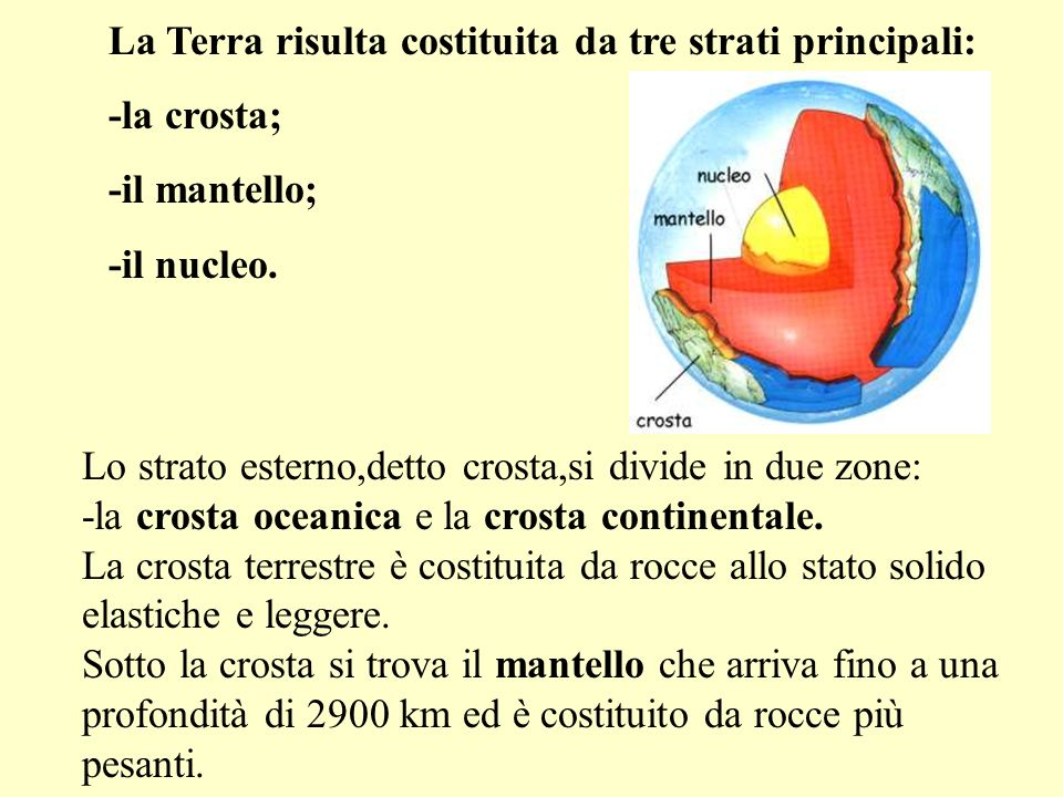 La Terra risulta costituita da tre strati principali: