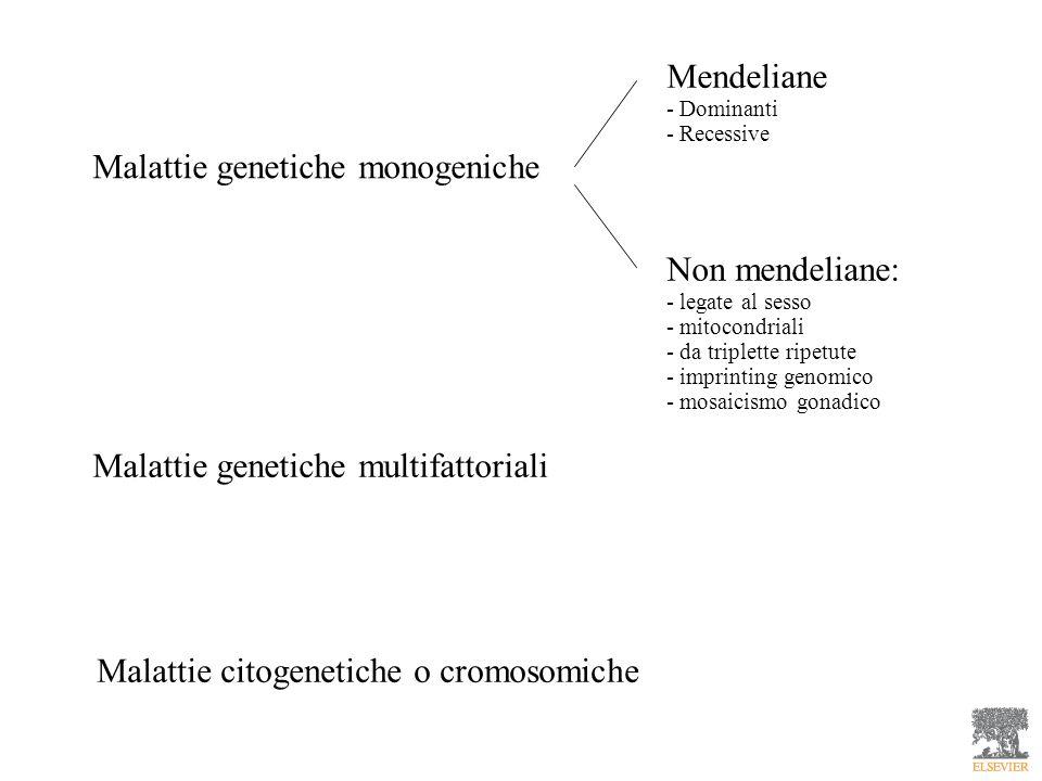 Malattie genetiche monogeniche