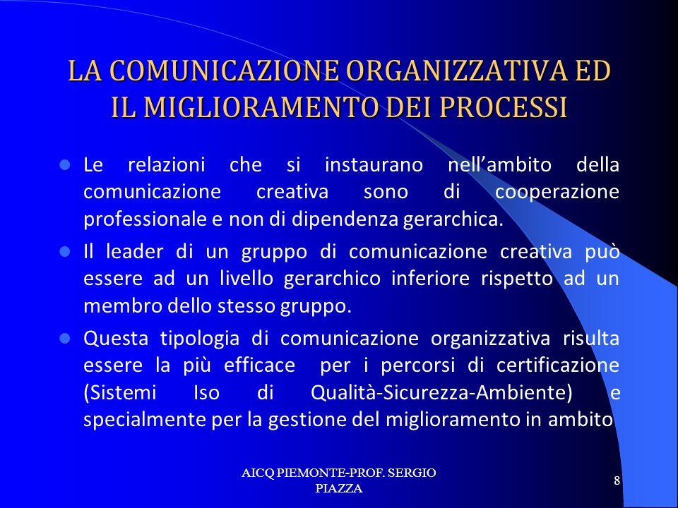 LA COMUNICAZIONE ORGANIZZATIVA ED IL MIGLIORAMENTO DEI PROCESSI
