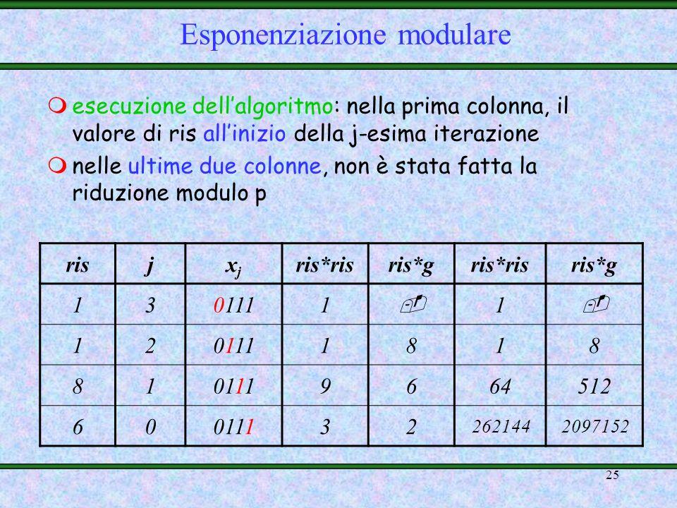 Esponenziazione modulare