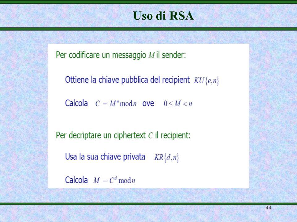 Uso di RSA