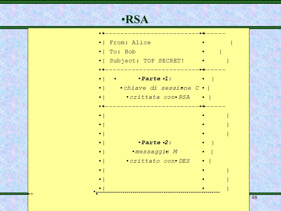 RSA + -------------------------------- + | From: Alice | | To: Bob |