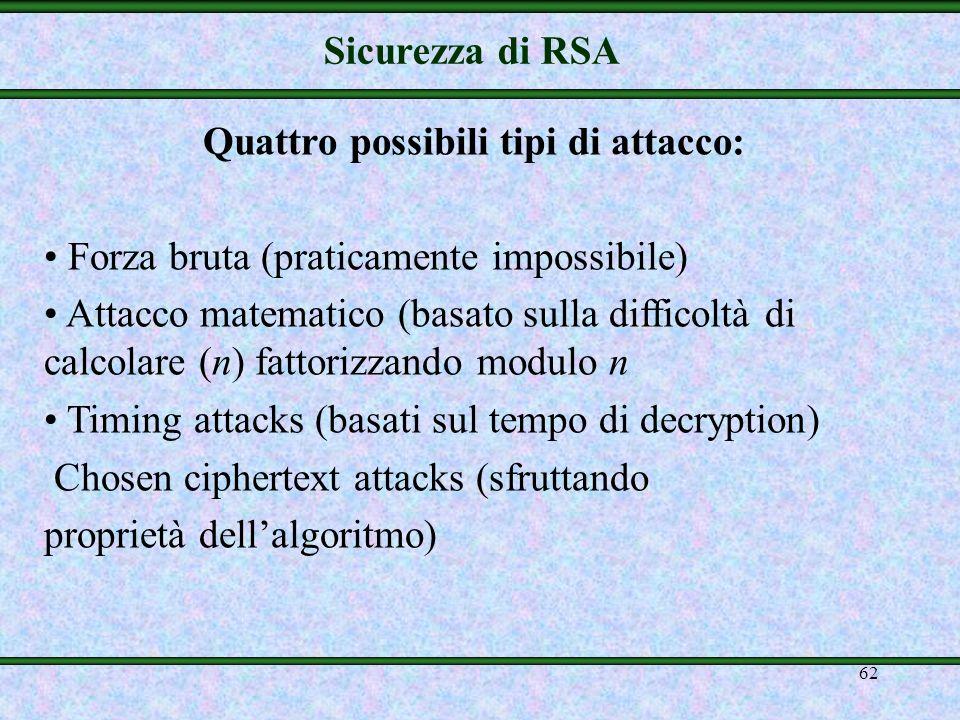 Quattro possibili tipi di attacco: