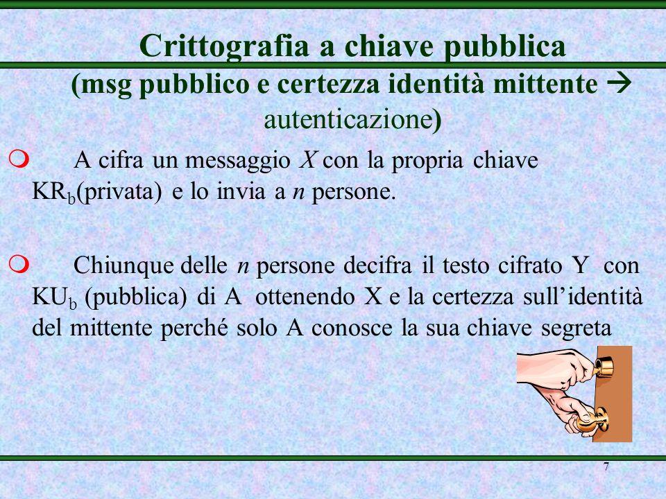 Crittografia a chiave pubblica (msg pubblico e certezza identità mittente  autenticazione)