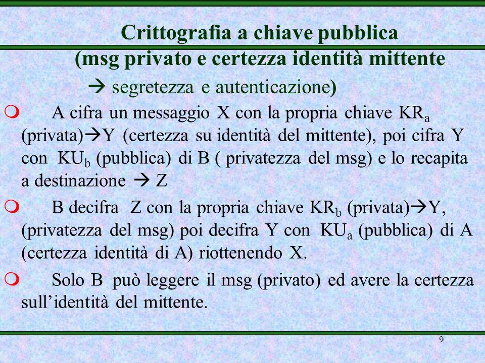 Crittografia a chiave pubblica (msg privato e certezza identità mittente