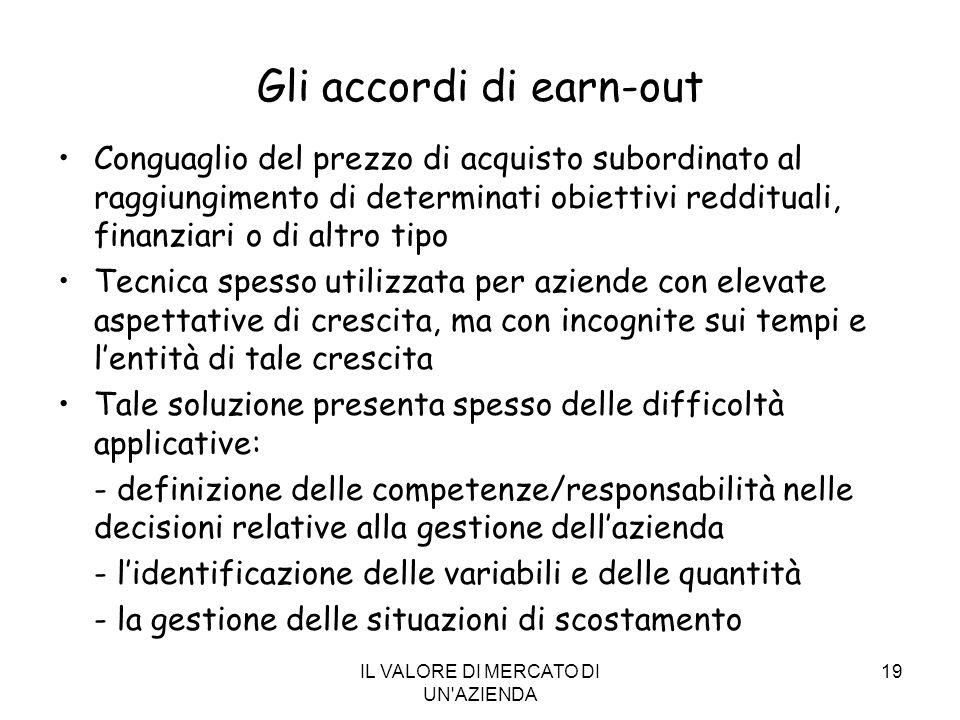 Gli accordi di earn-out