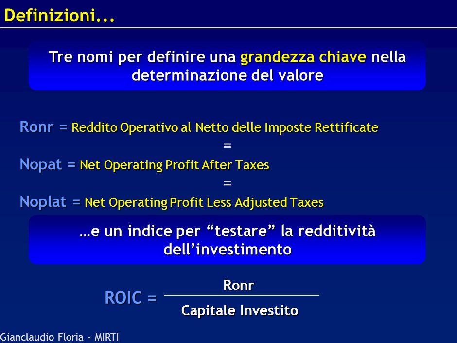 …e un indice per testare la redditività dell'investimento