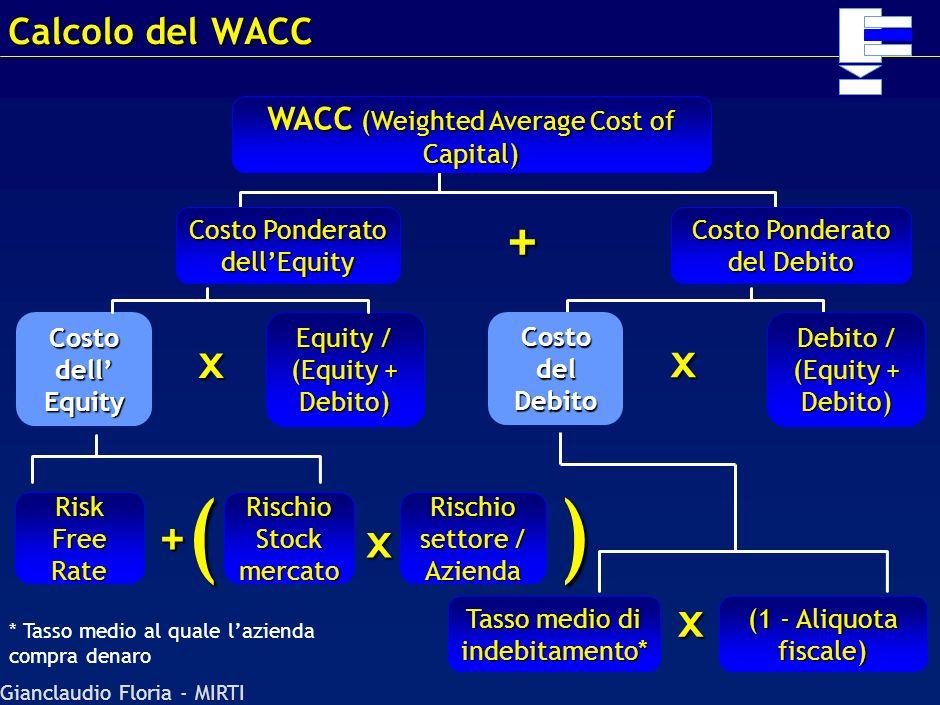 ( ) + x x + x x Calcolo del WACC