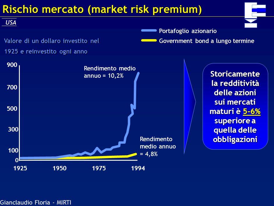 Rischio mercato (market risk premium)