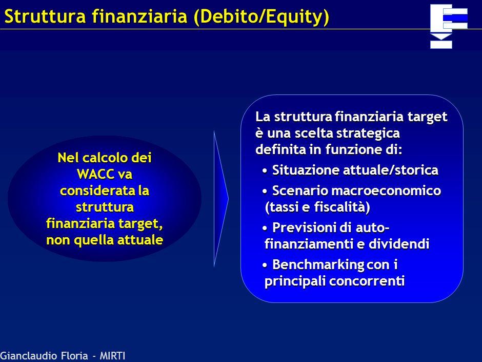 Struttura finanziaria (Debito/Equity)