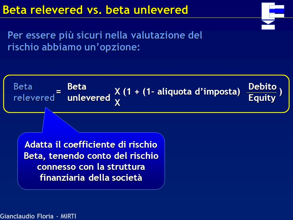 Beta relevered vs. beta unlevered
